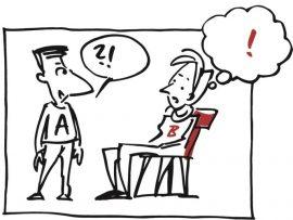 Karikatur von Mann A und Sprechblase mit Frage- und Ausrufezeichen vor Frau B auf Stuhl und Sprechblase mit Ausrufezeichen